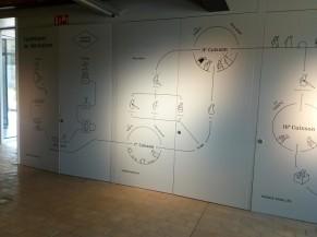 Schéma  étape de la fabrication